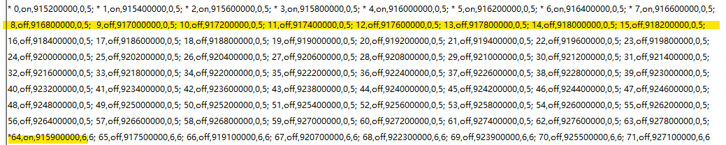 Channel Configuration RAK tracker AU_915